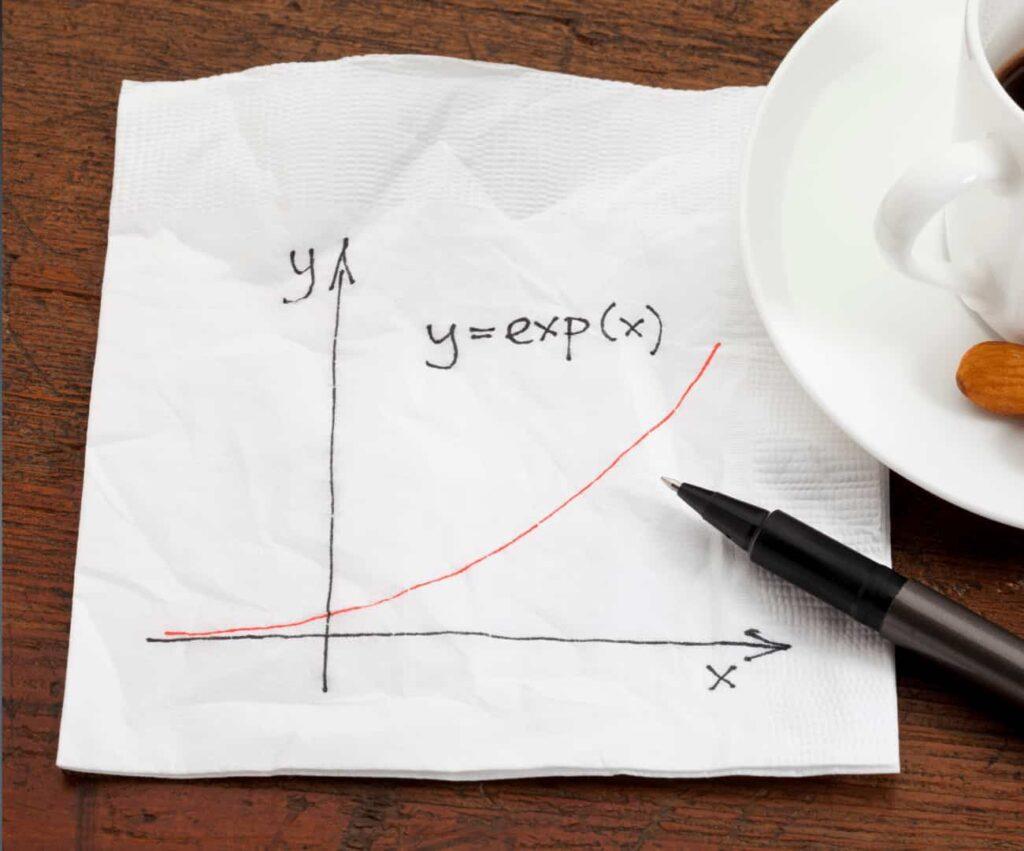 emoties bij investeren beleggen kim de graeve exponentiele groei
